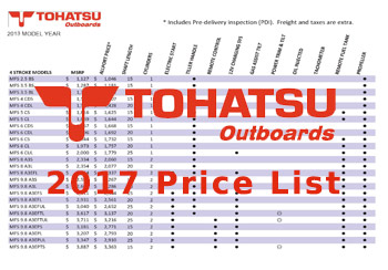 Tohatsu Outboard Motor 2017 Price List